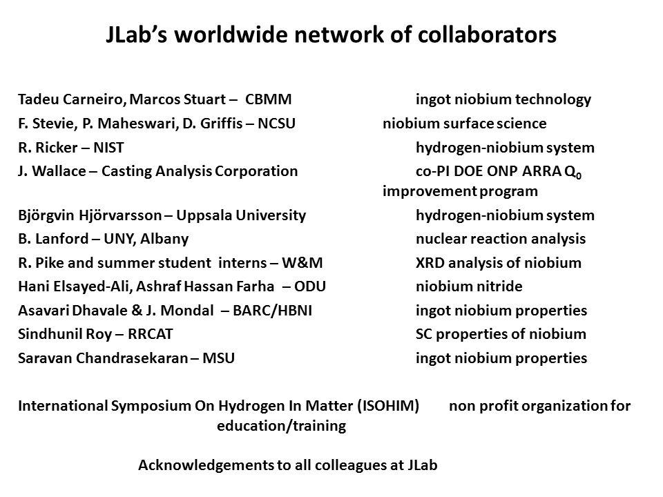 JLab's worldwide network of collaborators Tadeu Carneiro, Marcos Stuart – CBMM ingot niobium technology F.
