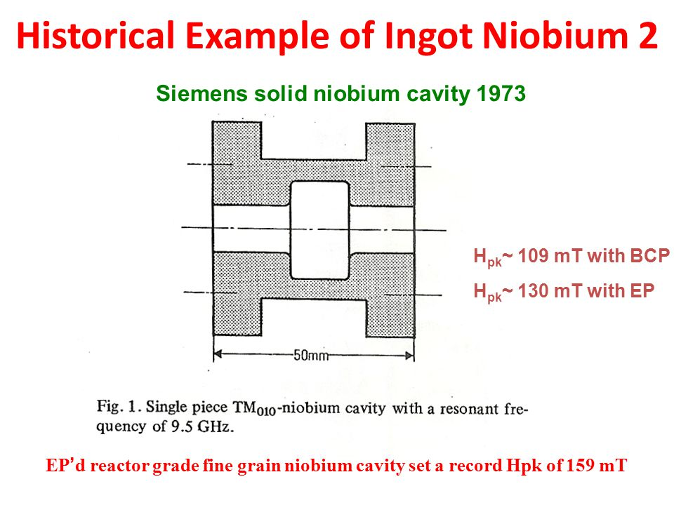 Historical Example of Ingot Niobium 2 Siemens solid niobium cavity 1973 H pk ~ 109 mT with BCP H pk ~ 130 mT with EP EP'd reactor grade fine grain niobium cavity set a record Hpk of 159 mT
