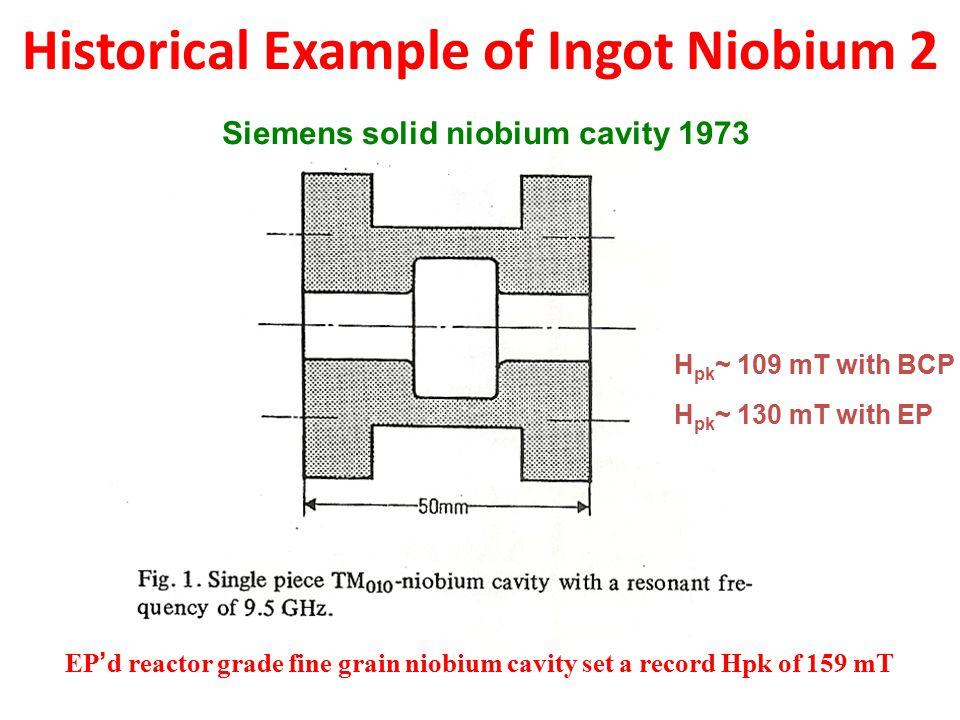 Ingot niobium DC magnetization S.B. Roy/RRCAT 10/6/2011