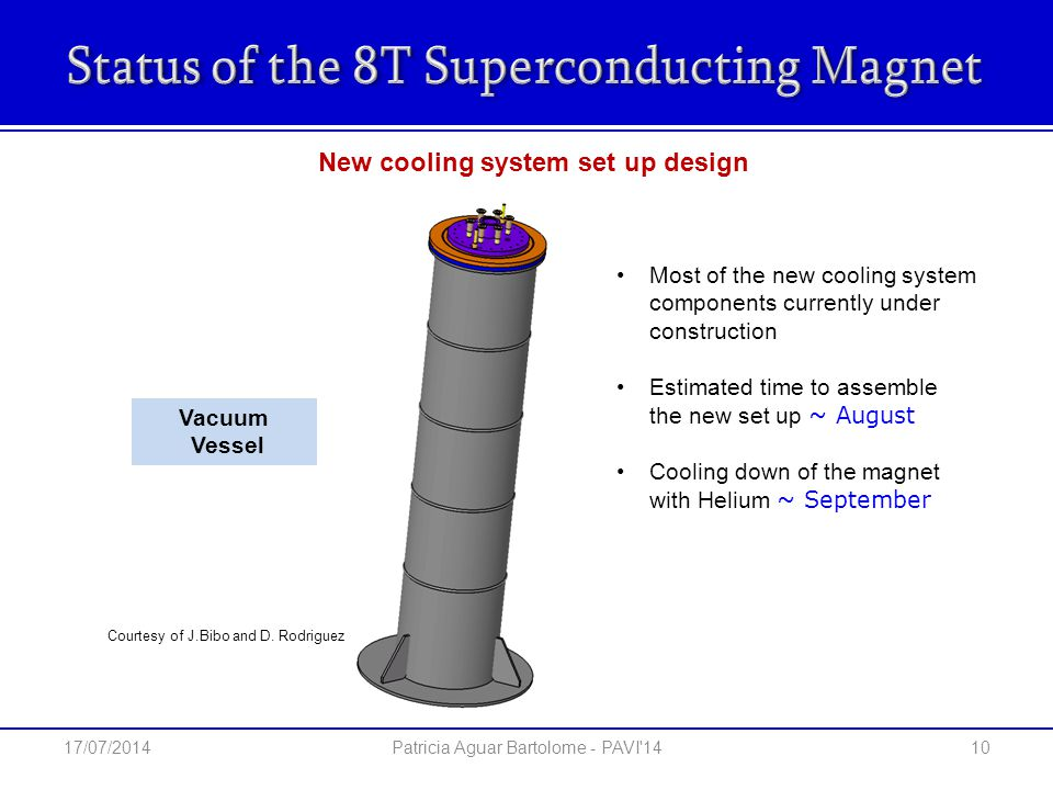 10 New cooling system set up design Patricia Aguar Bartolome - PAVI 14 Vacuum Vessel Most of the new cooling system components currently under construction Estimated time to assemble the new set up ~ August Cooling down of the magnet with Helium ~ September 17/07/2014 Courtesy of J.Bibo and D.