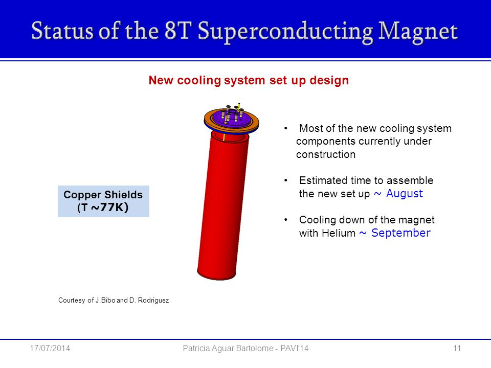 11 New cooling system set up design Patricia Aguar Bartolome - PAVI 14 Copper Shields (T ~77K) Most of the new cooling system components currently under construction Estimated time to assemble the new set up ~ August Cooling down of the magnet with Helium ~ September 17/07/2014 Courtesy of J.Bibo and D.