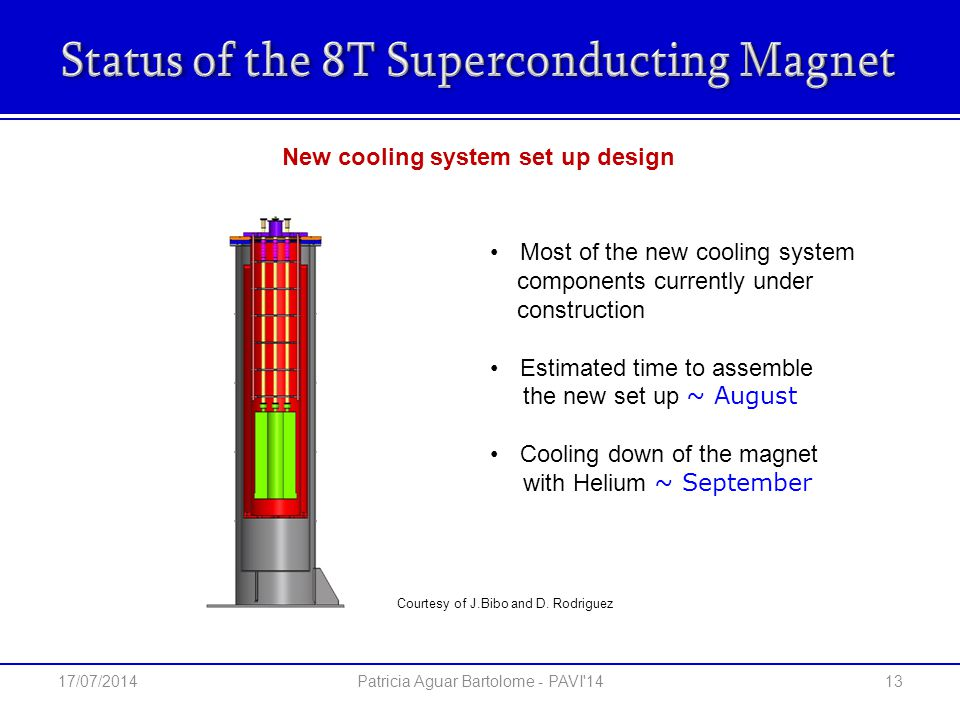 13 New cooling system set up design Most of the new cooling system components currently under construction Estimated time to assemble the new set up ~ August Cooling down of the magnet with Helium ~ September Patricia Aguar Bartolome - PAVI 1417/07/2014 Courtesy of J.Bibo and D.