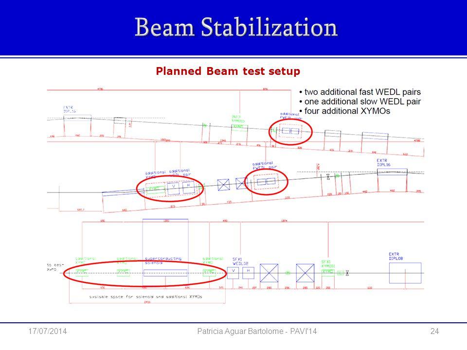 24 Patricia Aguar Bartolome - PAVI 14 Planned Beam test setup 17/07/2014