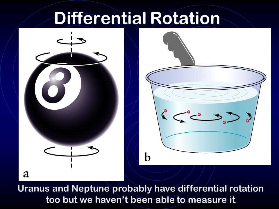 Differential Rotation Uranus and Neptune probably have differential rotation too but we haven't been able to measure it