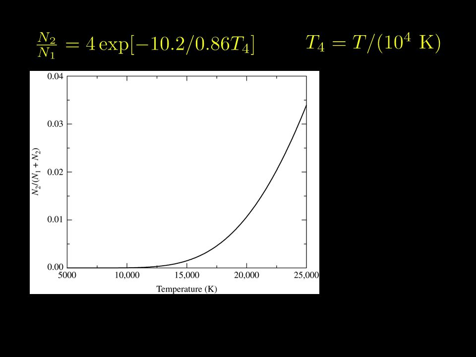 Saha Equation Relative number of atoms in i th ionization state also determined using Maxwell-Boltzmann statistics – Derivation complicated due to the continua of possible states for free electrons – Result is the Saha equation: Partition function (effective number of states): Ionization energy: