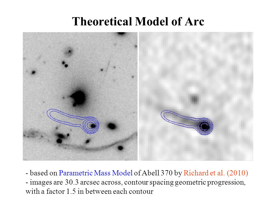 Theoretical Model of Arc - based on Parametric Mass Model of Abell 370 by Richard et al. (2010) - images are 30.3 arcsec across, contour spacing geome