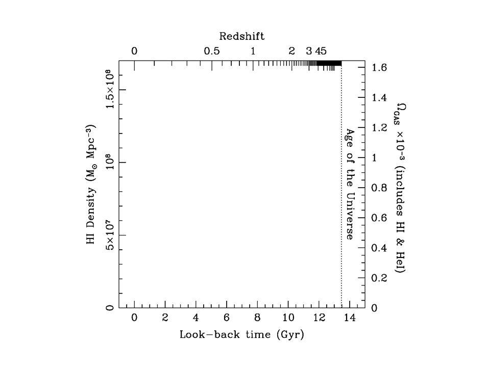 HI density – nothing