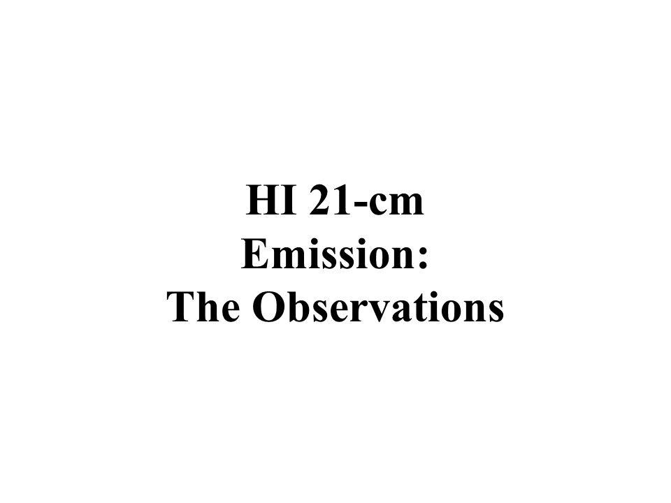HI 21-cm Emission: The Observations