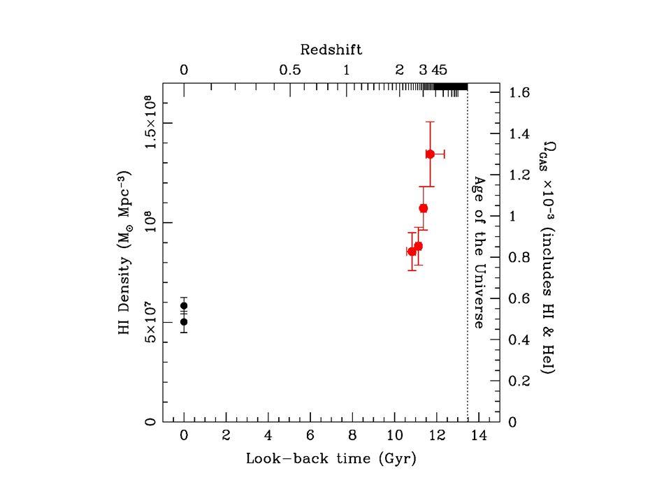 HI density – Noterdaeme09