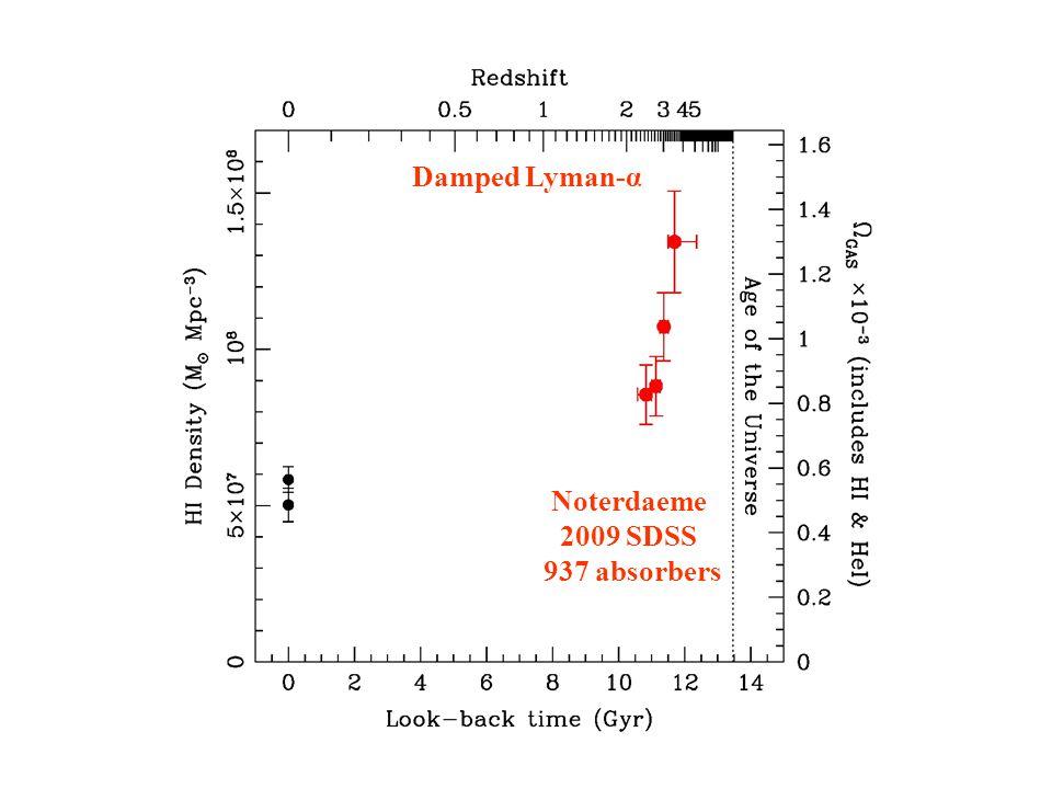 Noterdaeme 2009 SDSS 937 absorbers Damped Lyman-α