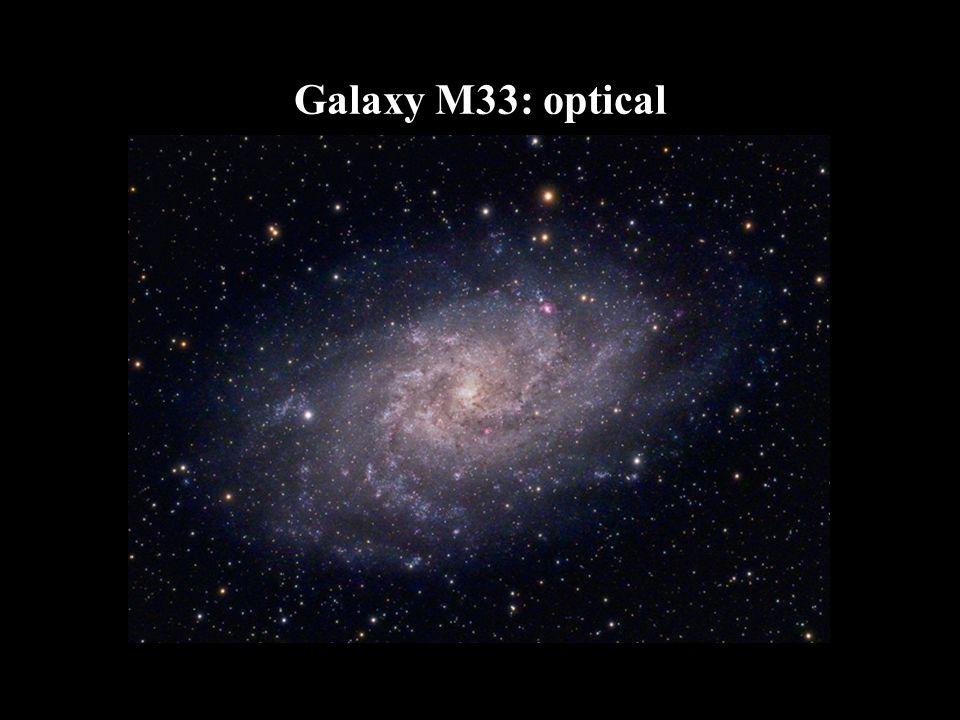 Galaxy M33: optical