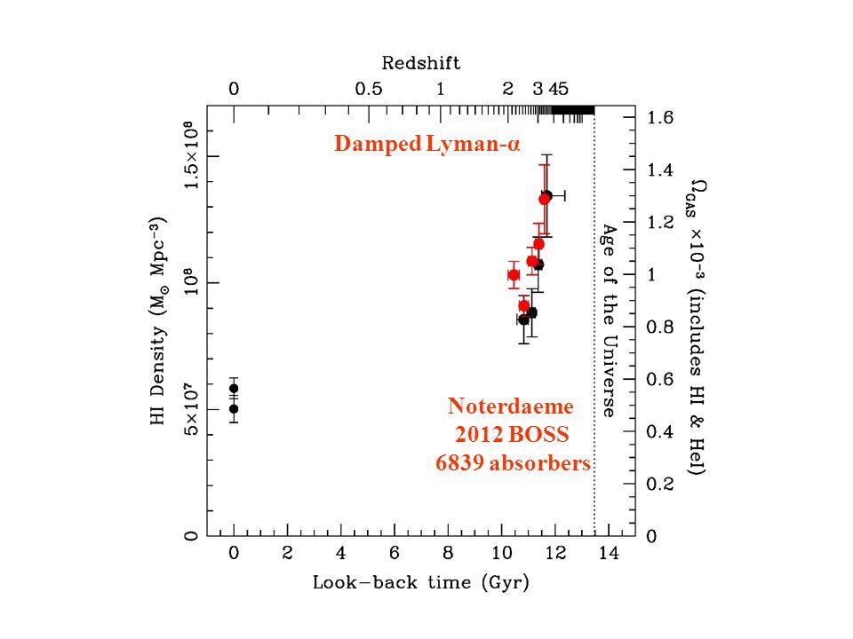 Noterdaeme 2012 BOSS 6839 absorbers Damped Lyman-α