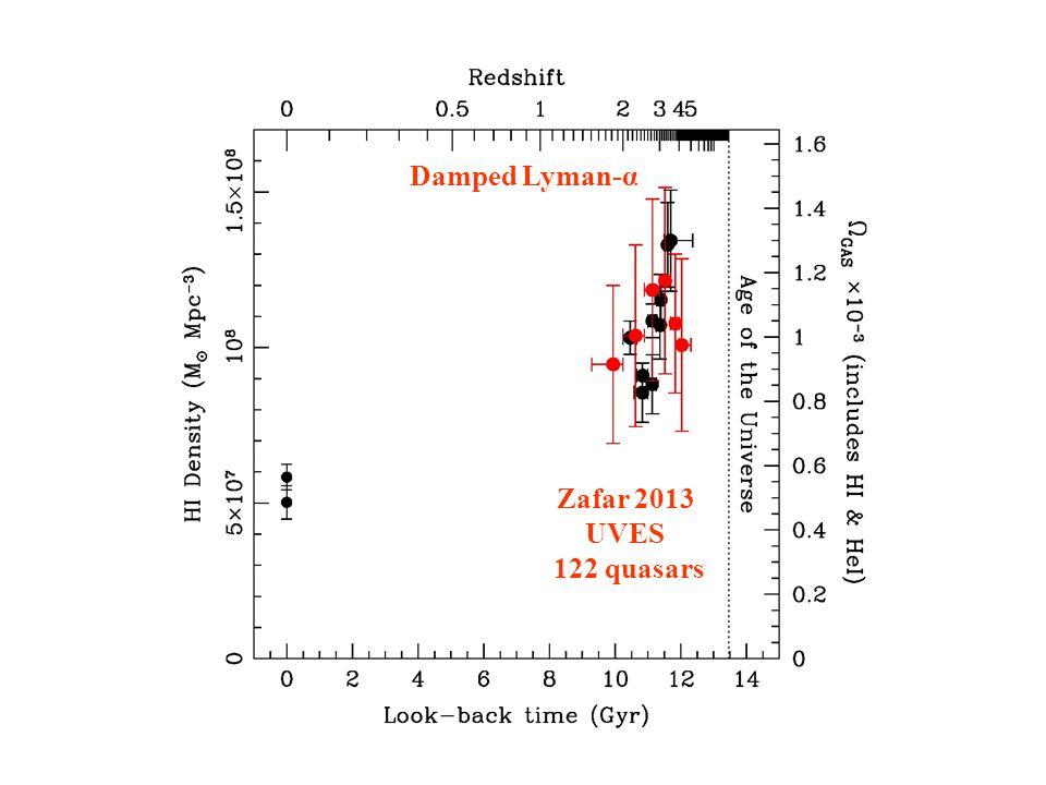 Zafar 2013 UVES 122 quasars Damped Lyman-α