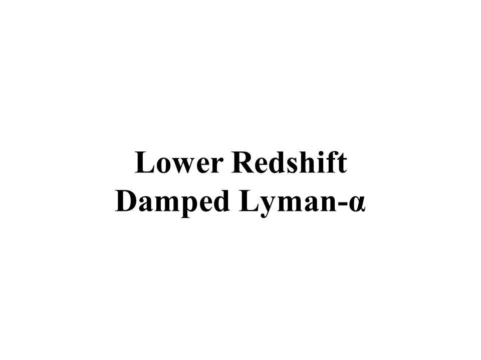 Lower Redshift Damped Lyman-α