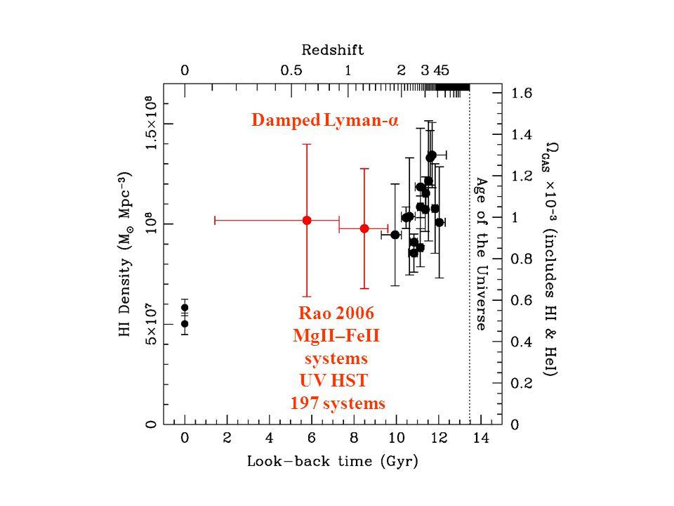 Rao 2006 MgII–FeII systems UV HST 197 systems Damped Lyman-α