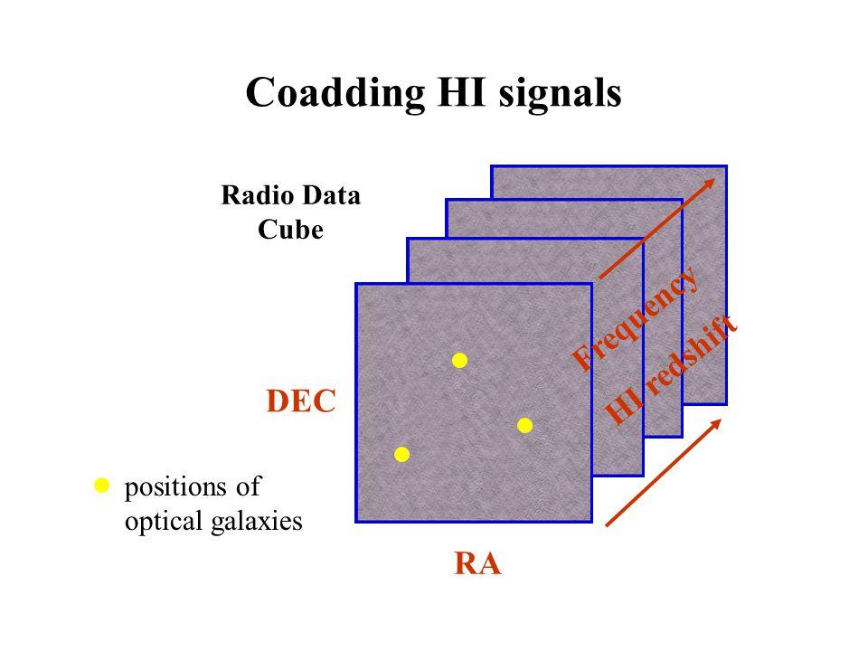 Coadding HI signals RA DEC Radio Data Cube Frequency HI redshift positions of optical galaxies