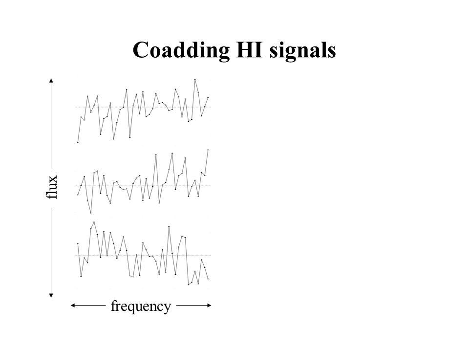 Coadding HI signals frequency flux
