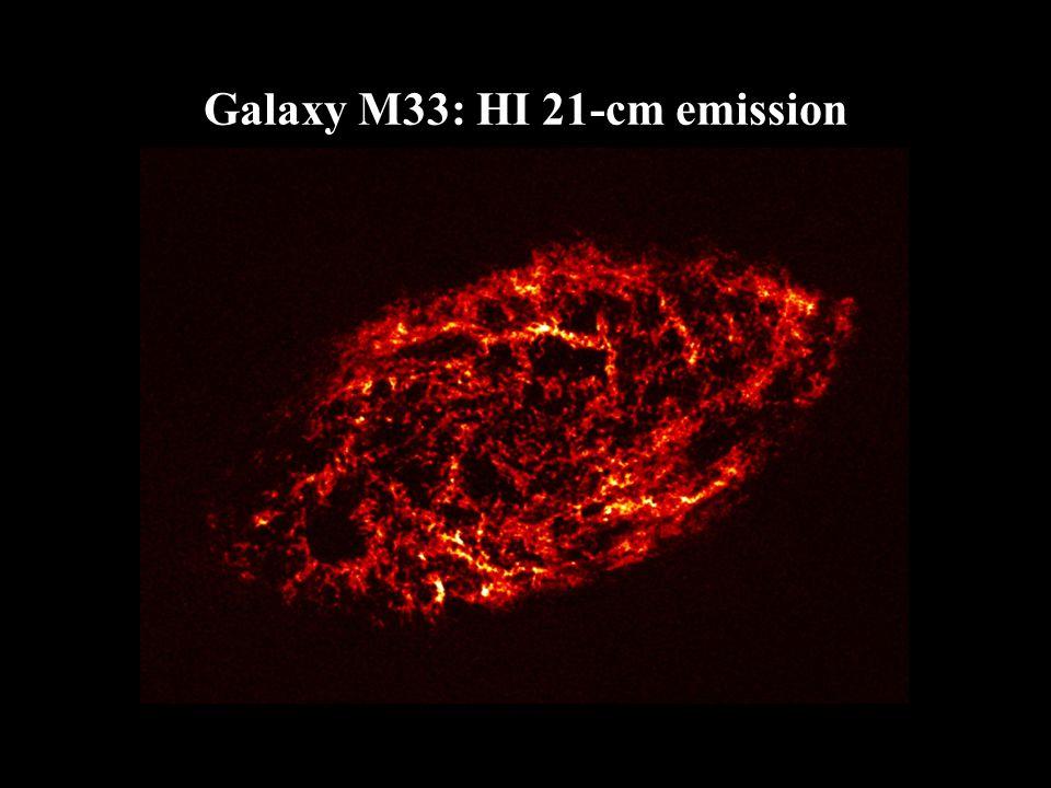 Galaxy M33: HI 21-cm emission