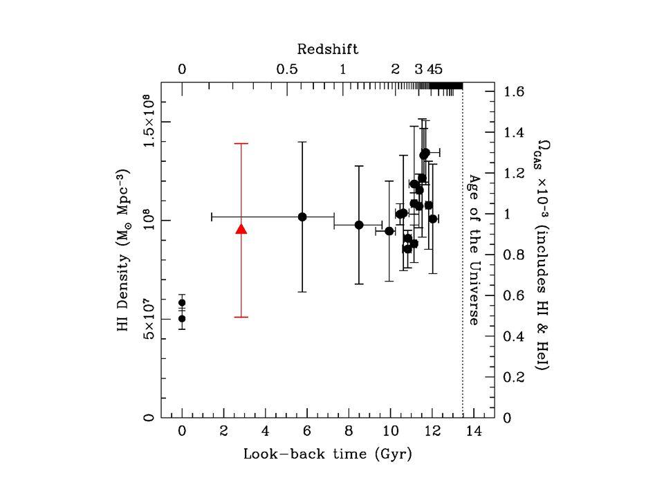 HI density – Lah07