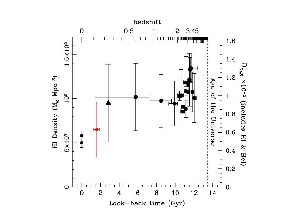 HI density – Freudling11