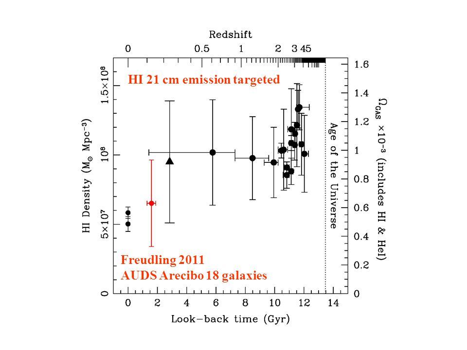Freudling 2011 AUDS Arecibo 18 galaxies HI 21 cm emission targeted
