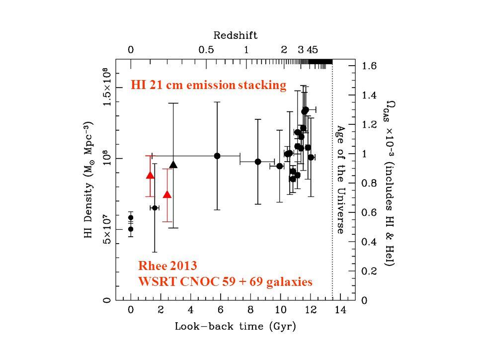 Rhee 2013 WSRT CNOC 59 + 69 galaxies HI 21 cm emission stacking