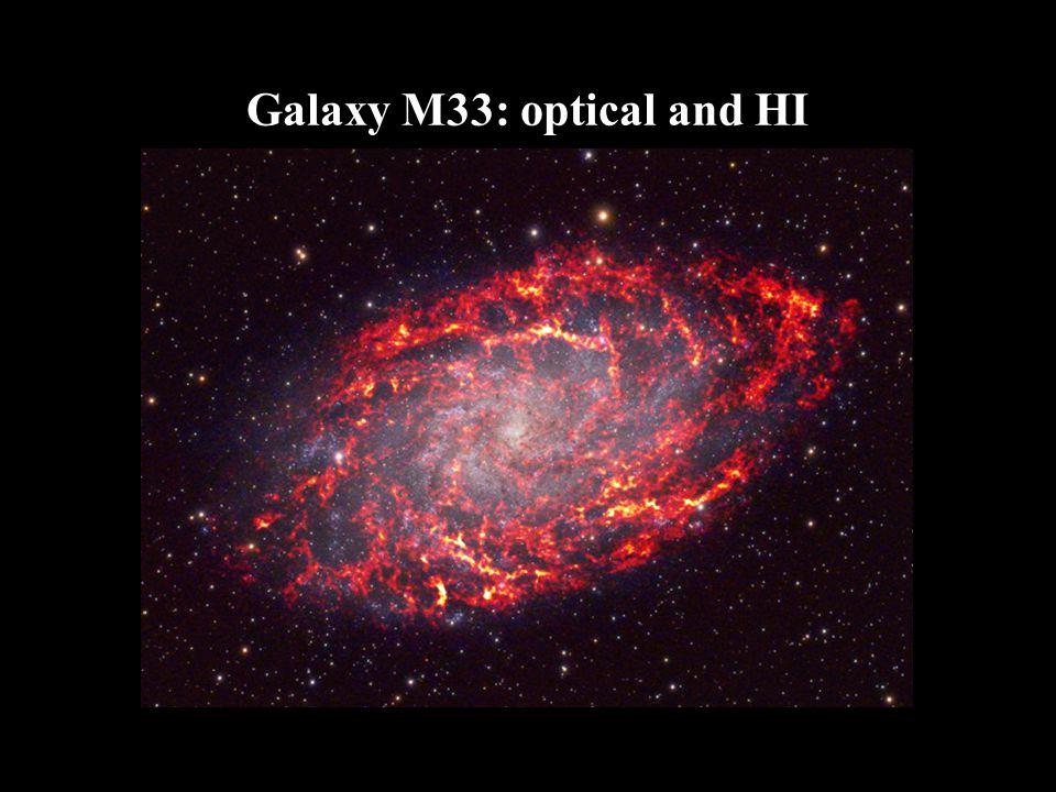 Galaxy M33: optical and HI