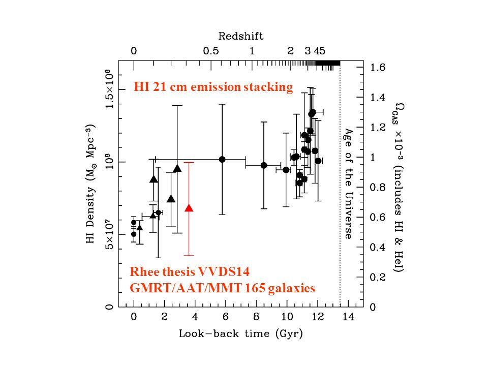 HI 21 cm emission stacking Rhee thesis VVDS14 GMRT/AAT/MMT 165 galaxies