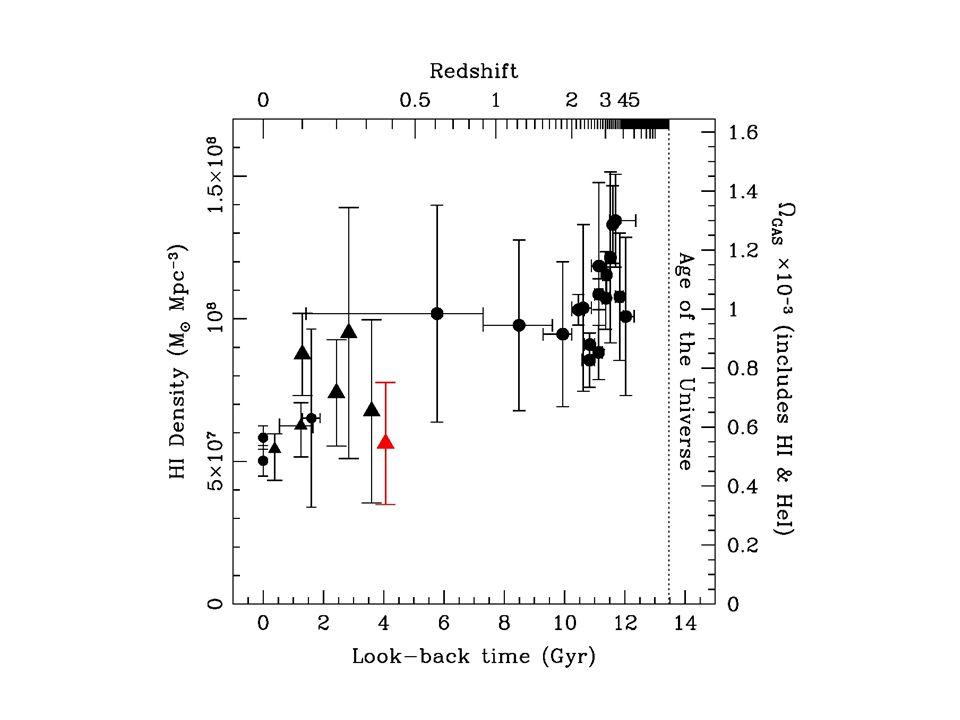 HI density – zCOSMOS14