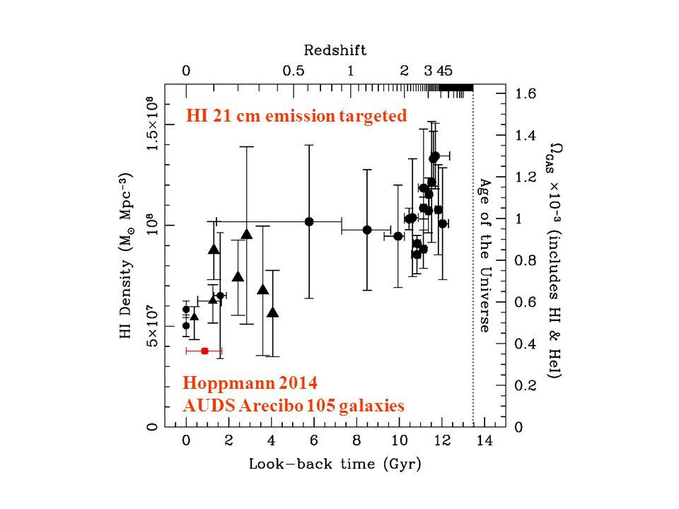 HI 21 cm emission targeted Hoppmann 2014 AUDS Arecibo 105 galaxies