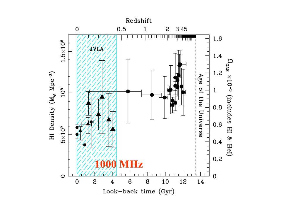 HI density –JVLA 1000 MHz