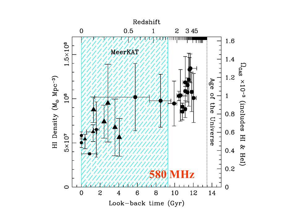 HI density – MeerKAT 580 MHz