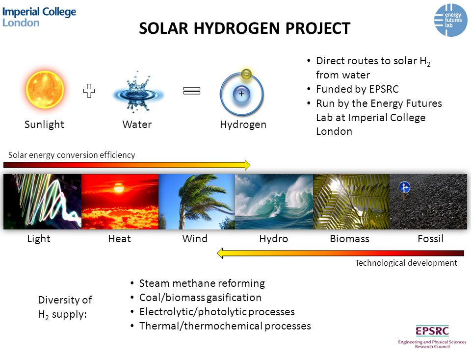 SOLAR HYDROGEN PROJECT Solar Hydrogen Project - direct routes to H 2 from sunlight and water: Photoelectrochemical Biophotolytic Hydrogen as a fuel: Lightest (storage) Most efficient (fuel cells) Cleanest Most available...