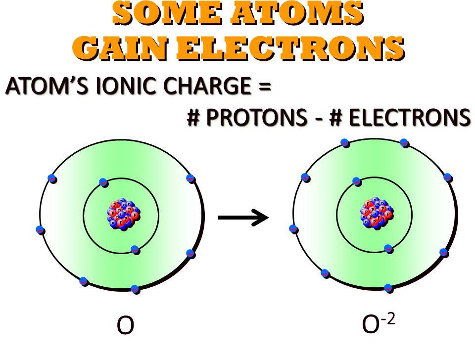 SOME ATOMS GAIN ELECTRONS SOME ATOMS GAIN ELECTRONS O - - - - - - - - - - - - - - - - O -2 - - - - - - - - - - - - - - - - - - - - ATOM'S IONIC CHARGE = # PROTONS - # ELECTRONS ATOM'S IONIC CHARGE = # PROTONS - # ELECTRONS
