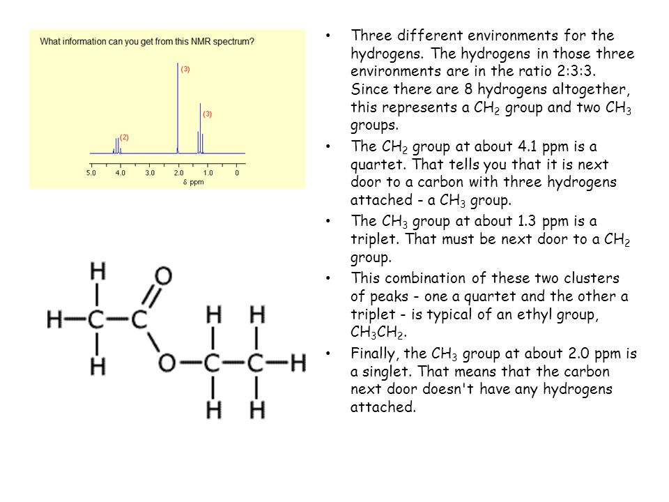 Three different environments for the hydrogens.