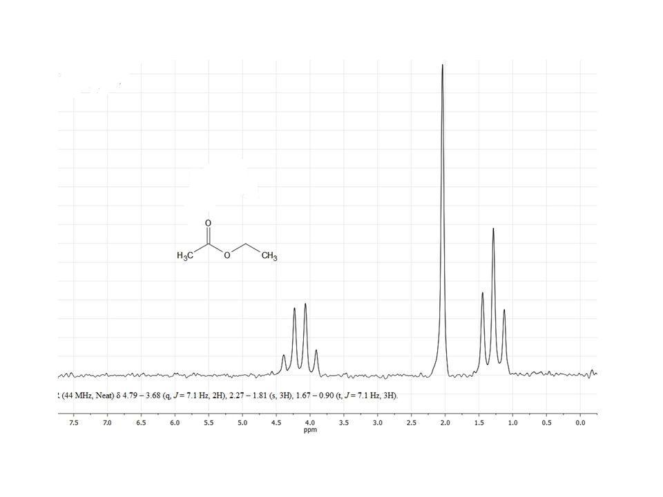 Ethanal Type of hydrogen Number of hydrogens Predicted δ/ppm Number of adjacent hydrogens Predicted splitting pattern Type of hydrogen Number of hydrogens Predicted δ/ppm Number of adjacent hydrogens Predicted splitting pattern CH 3 -CO32.1-2.61doublet -CO-H19.0-10.03quartet