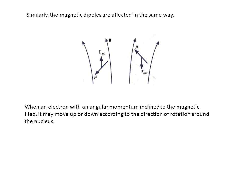 Similarly, the magnetic dipoles are affected in the same way. When an electron with an angular momentum inclined to the magnetic filed, it may move up
