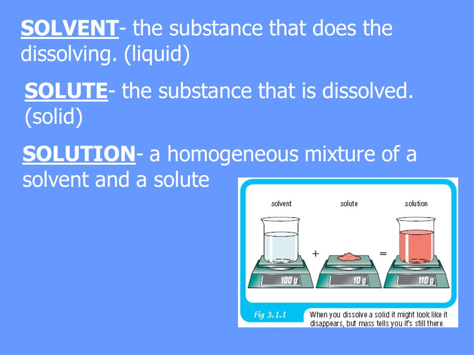 SOLVENT- the substance that does the dissolving. (liquid) SOLUTE- the substance that is dissolved.