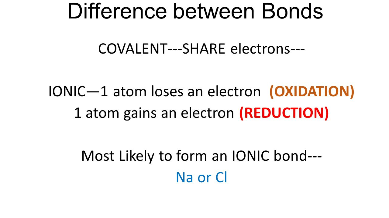 Difference between Bonds COVALENT---SHARE electrons--- IONIC—1 atom loses an electron (OXIDATION) 1 atom gains an electron (REDUCTION) Most Likely to form an IONIC bond--- Na or Cl