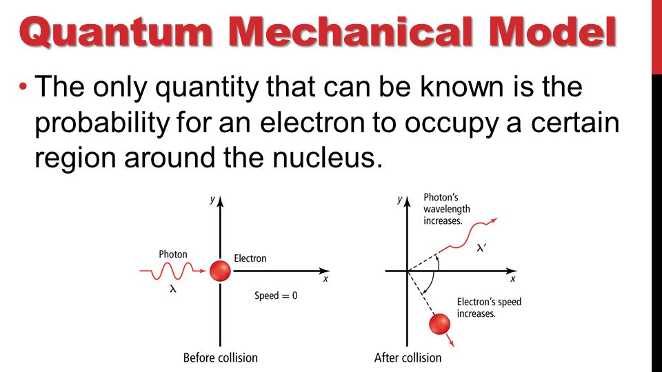 Quantum Mechanical Model The only quantity that can be known is the probability for an electron to occupy a certain region around the nucleus.