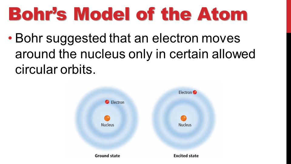 Bohr's Model of the Atom Bohr suggested that an electron moves around the nucleus only in certain allowed circular orbits.