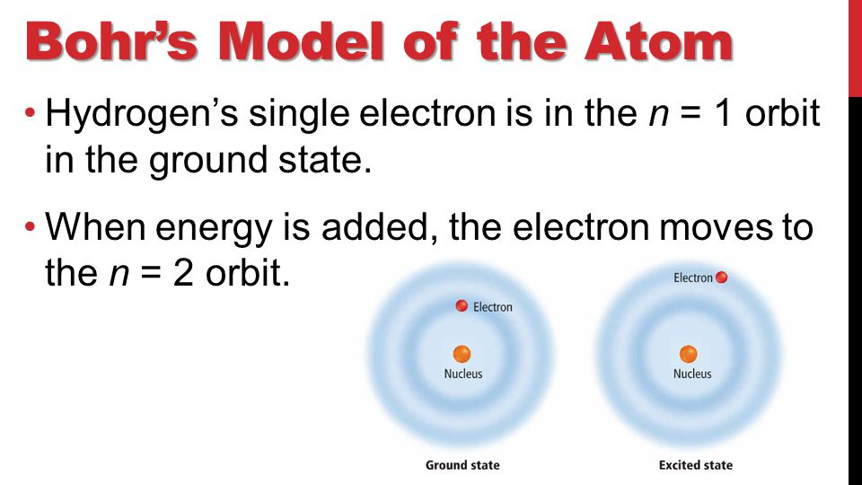 Bohr's Model of the Atom Hydrogen's single electron is in the n = 1 orbit in the ground state.