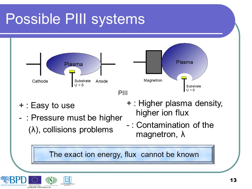 13 Possible PIII systems + : Easy to use - : Pressure must be higher (λ), collisions problems PIII + : Higher plasma density, higher ion flux - : Cont