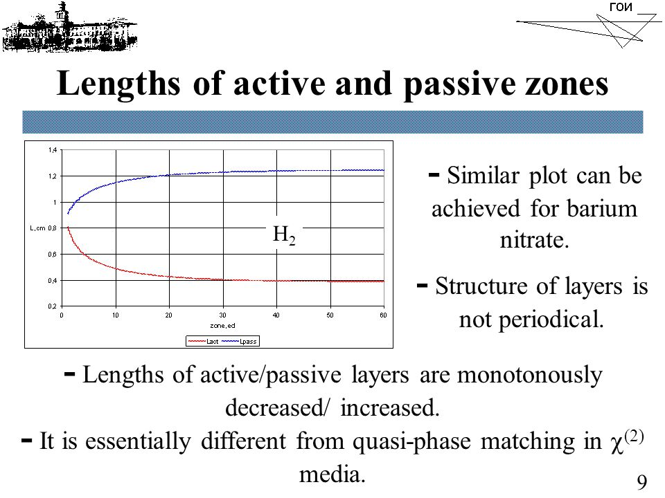 Lengths of active and passive zones H2H2 - Structure of layers is not periodical.