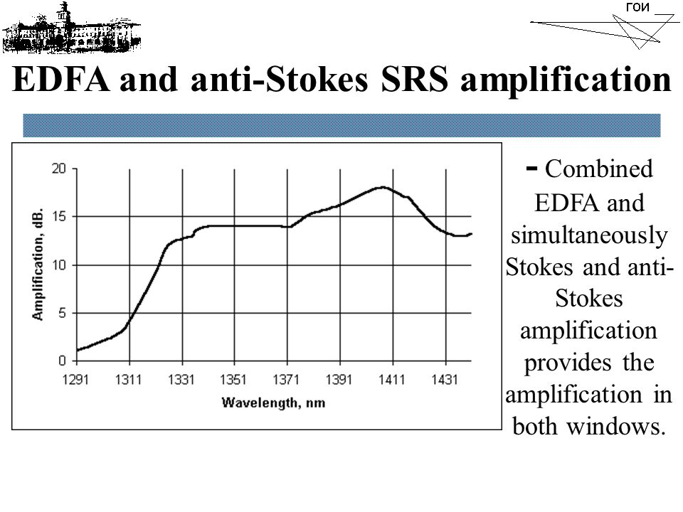 EDFA and anti-Stokes SRS amplification - Combined EDFA and simultaneously Stokes and anti- Stokes amplification provides the amplification in both windows.
