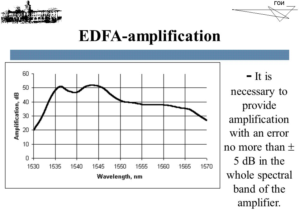 EDFA-amplification - It is necessary to provide amplification with an error no more than  5 dB in the whole spectral band of the amplifier.