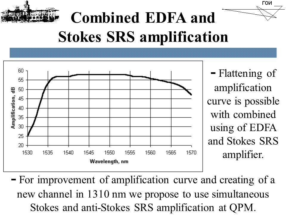 Simultaneously Stokes and anti-Stokes amplification - Stokes and anti-Stokes amplification provides amplification peaks at wavelengths of 1389 and 1583 nm with pump 1480 nm.