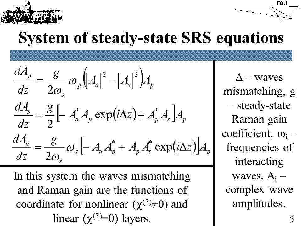 Efficiency of anti-Stokes SRS generation in Raman-active media Hydrogen  = 3.84 rad/cm g = 3.0 cm/GW.