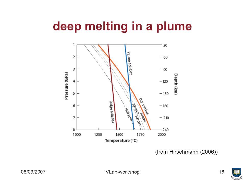 08/09/2007VLab-workshop16 deep melting in a plume (from Hirschmann (2006))
