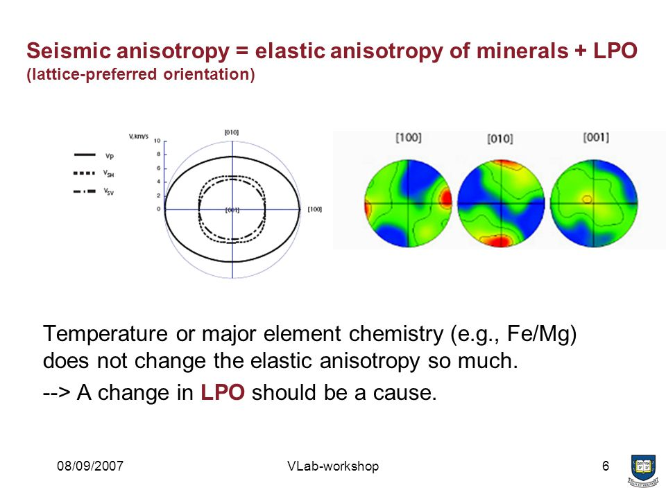 08/09/2007VLab-workshop6 Temperature or major element chemistry (e.g., Fe/Mg) does not change the elastic anisotropy so much.